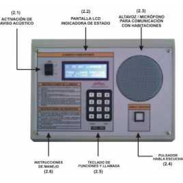 CEG-25H - Comunicações Central - Enfermeira chamada doente