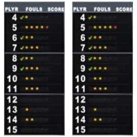 Electronic Sports Scoreboard faltas